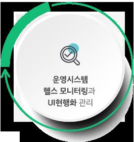 레거시 UI 모더나이제이션 이젠고 테스트자동화 레서스